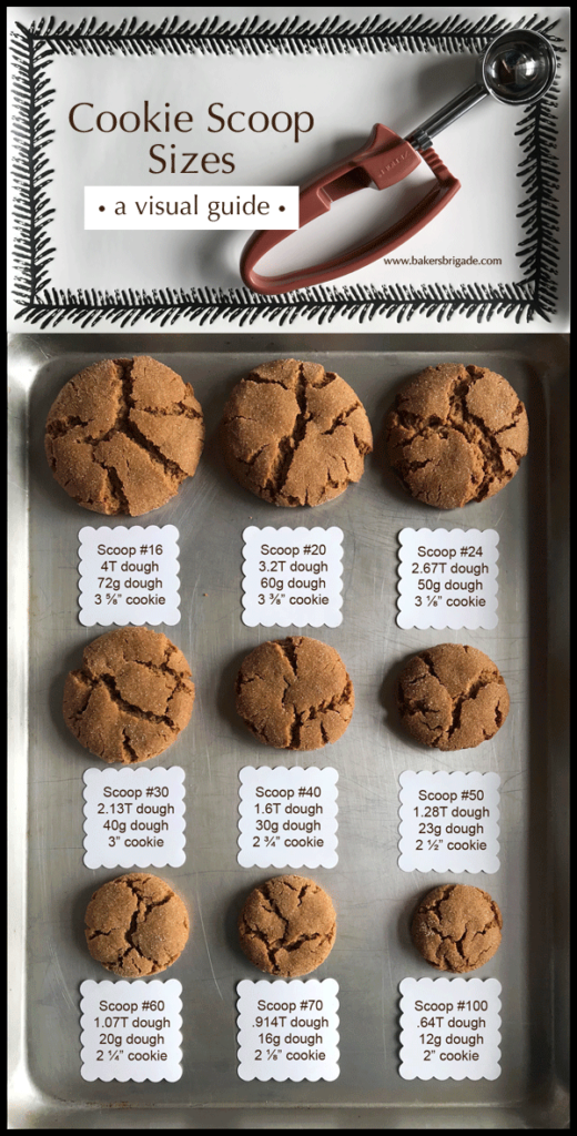 Cookie Scoop Size Chart  Calculate Tablespoons, Ounces, Cookie Size
